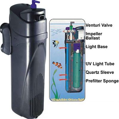 5 watt submariner uv sterilizer by jbj acrylic aquariums for Uv sterilizer for fish tank